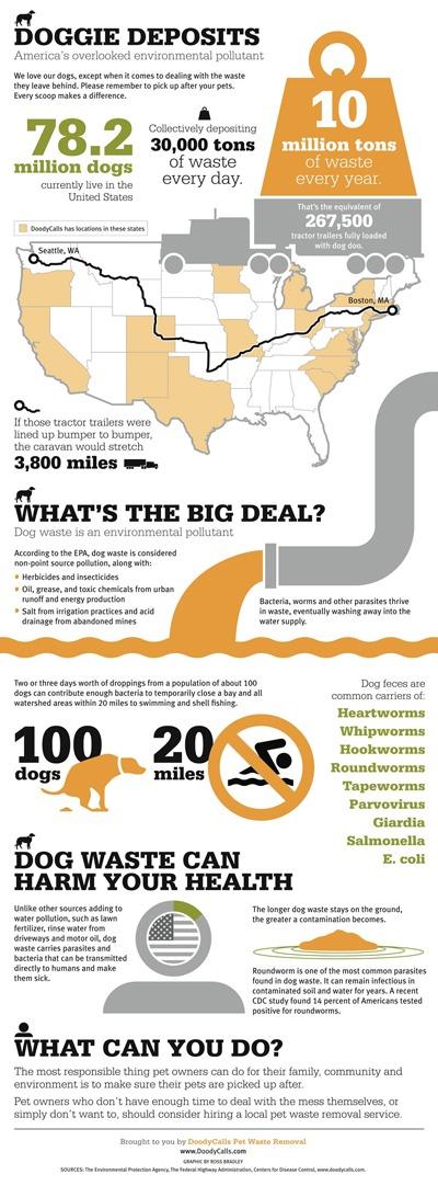 crap-happens-infographic
